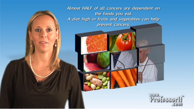 Kim Shapira On Nutrition And Cancer Prevention
