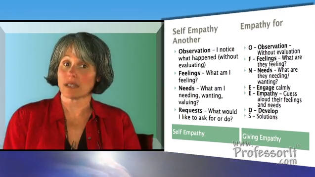 Parenting Advice On Video – Empathy