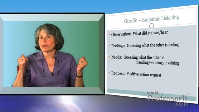 Parenting Advice On Video – Non Violent Communication